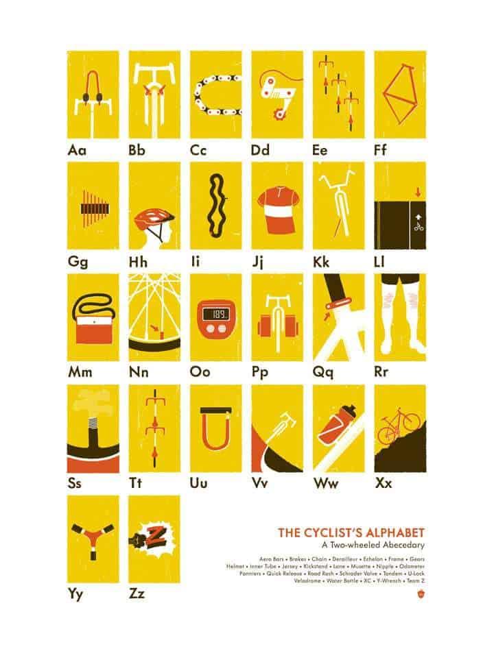 CyclingAlphabet_Final