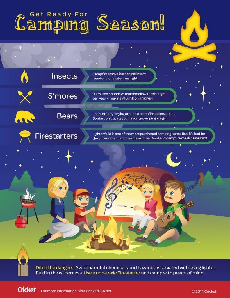 Campfire Tips