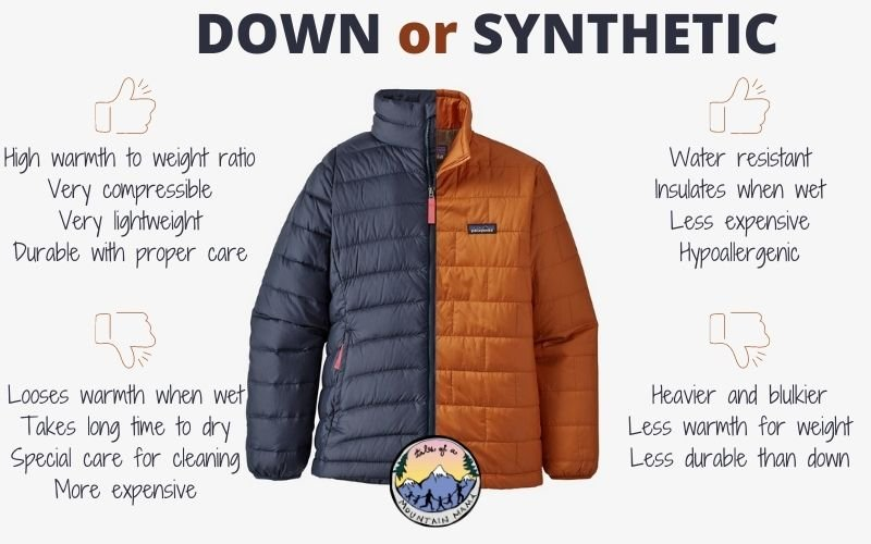 Down or synthetic jacket comparison