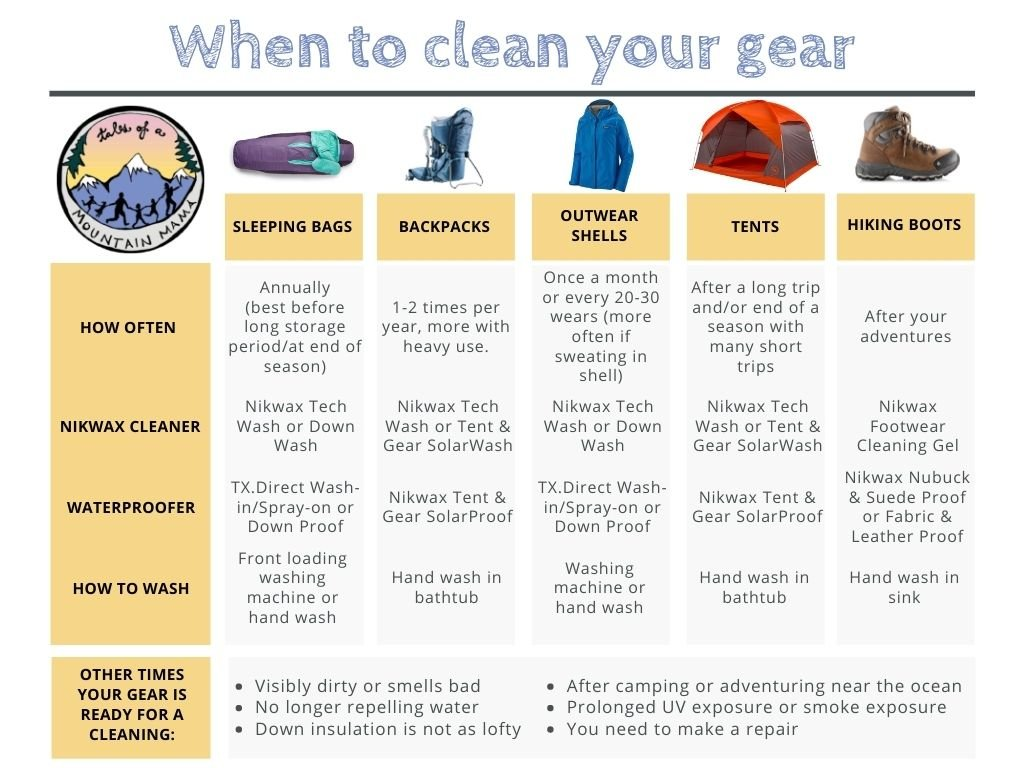 How to clean your outdoor gear